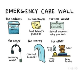 Emergency Care Wall For Breast Cancer